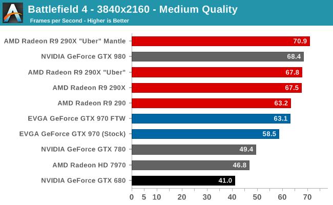 bf4 ultra 4k vs 1080p