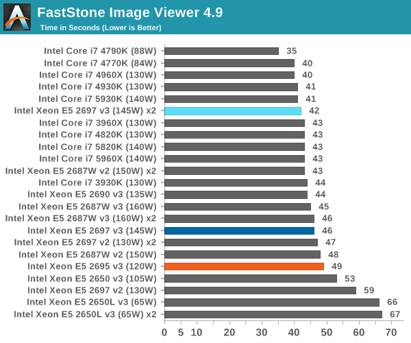 FastStone Image Viewer 4.9