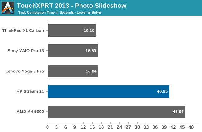 TouchXPRT 2013 - Photo Slideshow