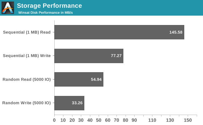 Storage and Wi-Fi performance - HP Stream 11 Review: A New Take On