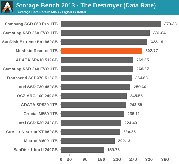 http://images.anandtech.com/graphs/graph8949/71275.png