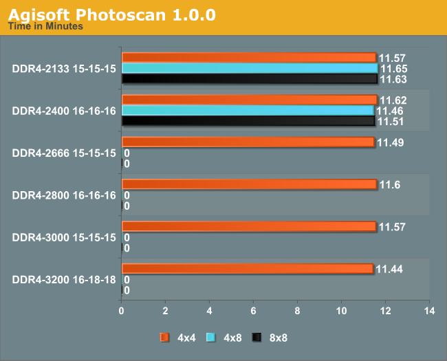 Agisoft Photoscan 1.0.0