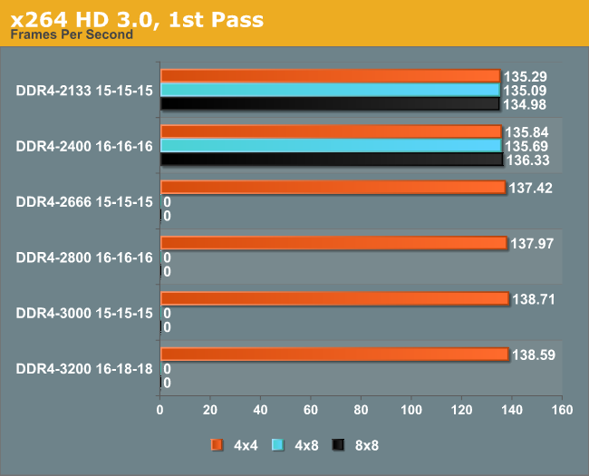 x264 HD 3.0, 1st Pass