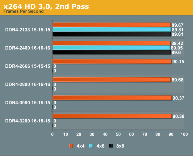x264 HD 3.0, 2nd Pass