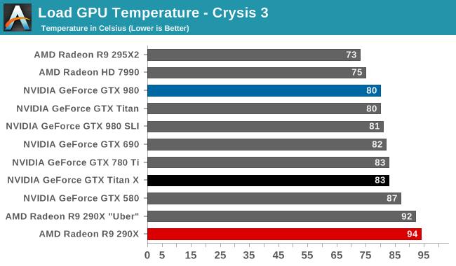 Titan X vs R9 295x2 CF | Tom's Hardware Forum