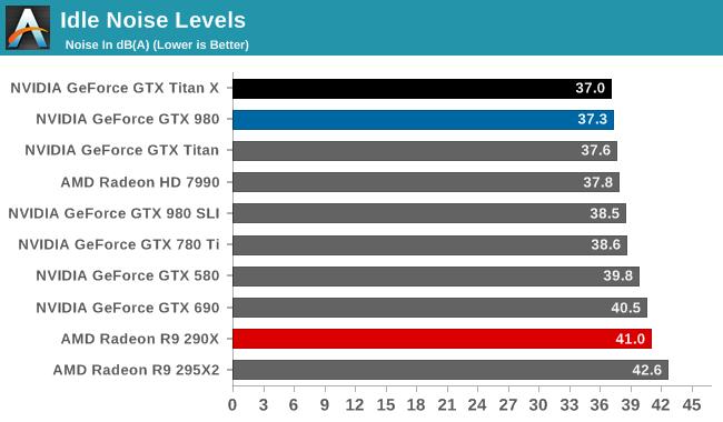 Titan X vs R9 295x2 CF   Tom's Hardware Forum