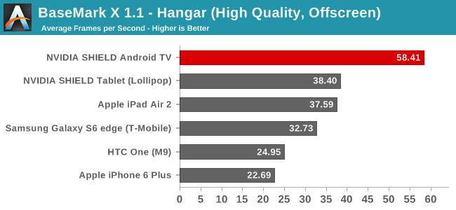 BaseMark X 1.1 - Hangar (High Quality, Offscreen)