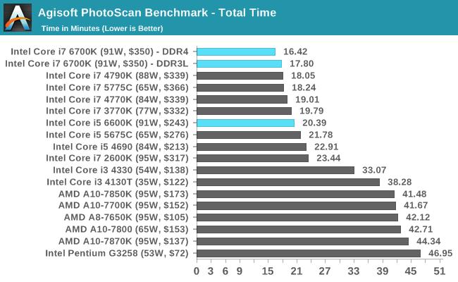 27-inch imac with retina 5k display negative review