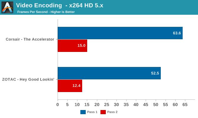 Video Encoding  - x264 HD 5.x
