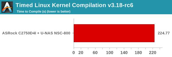 Timed Linux Kernel Compilation