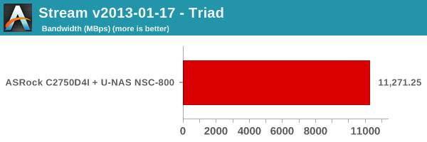 Stream - Triad