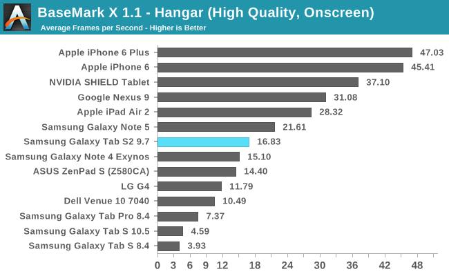 BaseMark X 1.1 - Hangar (High Quality, Onscreen)