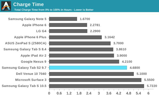 samsung tablet comparison chart