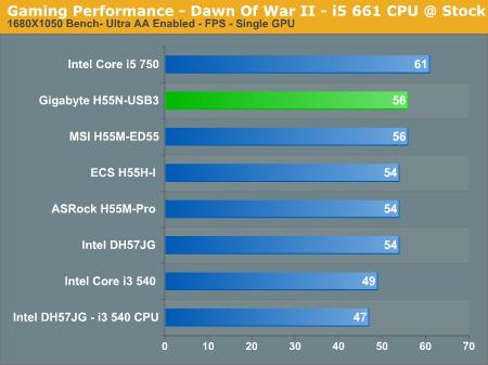 Gaming Performance - Dawn Of War II - i5 661 CPU @ Stock