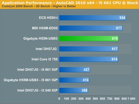 Application Performance - AutoCAD 2010 x64 - i5 661 CPU @ Stock