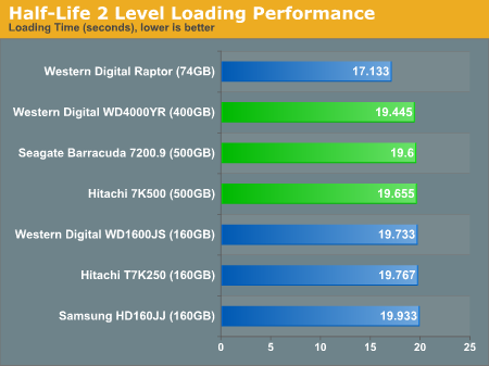 Half-Life 2 Level Loading Performance