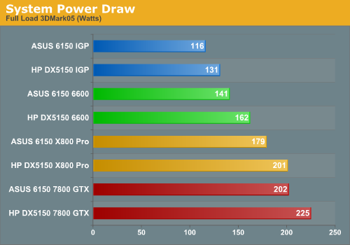 System Power Draw