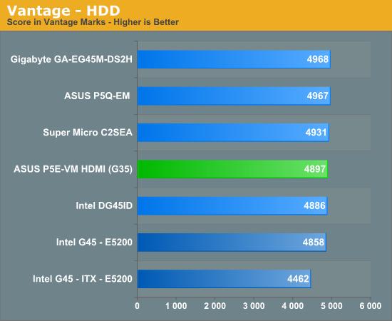 Vantage - HDD