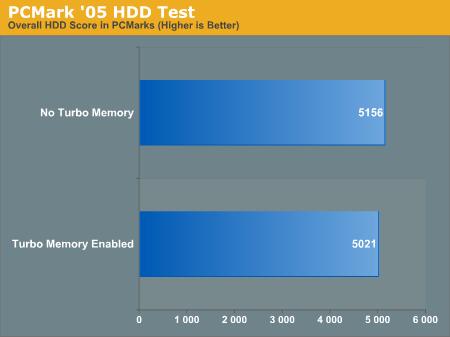 PCMark '05 HDD Test