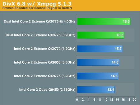 DivX 6.8 w/ Xmpeg 5.1.3