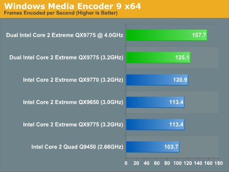 Windows Media Encoder 9 x64