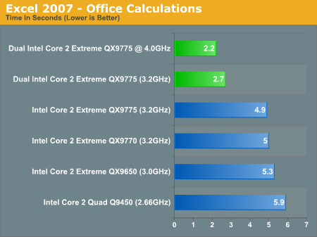 Excel 2007 - Office Calculations