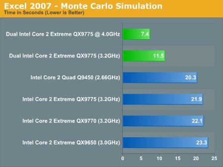Excel 2007 - Monte Carlo Simulation