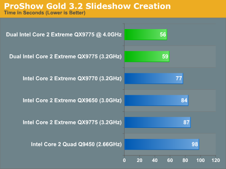 ProShow Gold 3.2 Slideshow Creation