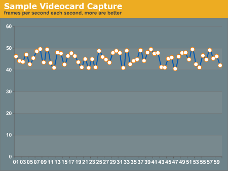 Sample Videocard Capture