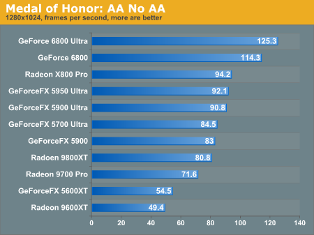 Medal of Honor: AA No AA