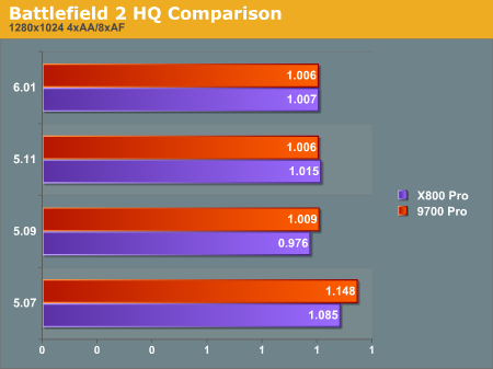 Battlefield 2 HQ Comparison