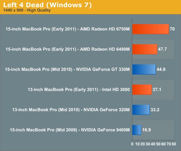 Left 4 Dead (Windows 7)