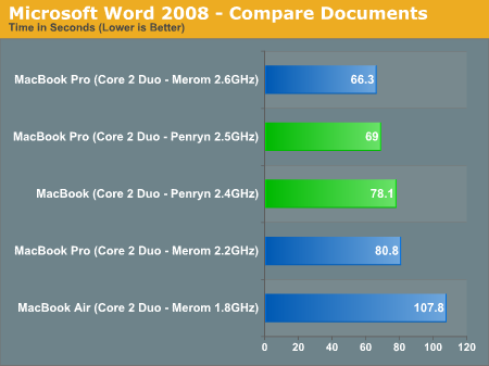 Microsoft Word 2008 - Compare Documents