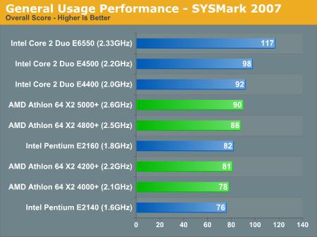 general performance midrange cpu roundup it s time to buy