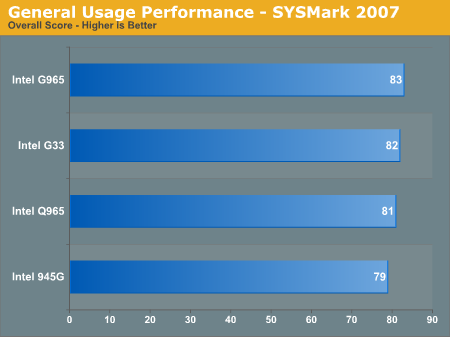 Motherboards affordable and integrated midrange cpu roundup general usage performance sysmark 2007 publicscrutiny Choice Image