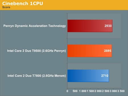 Cinebench 1CPU