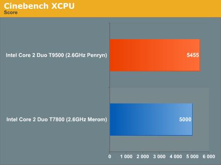 Cinebench XCPU