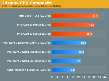 3dsmax CPU Composite