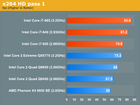 x264 HD pass 1