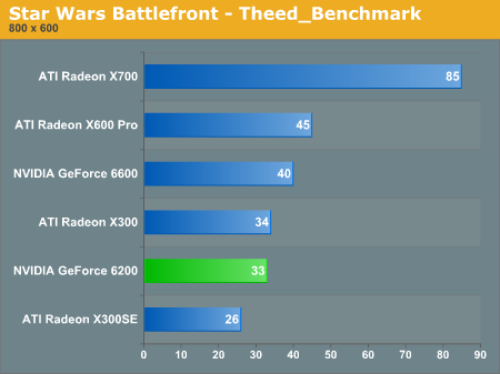 Star Wars Battlefront - Theed_Benchmark