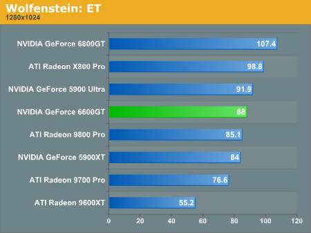 Wolfenstein: ET