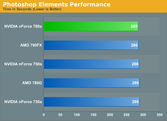 Photoshop Elements Performance