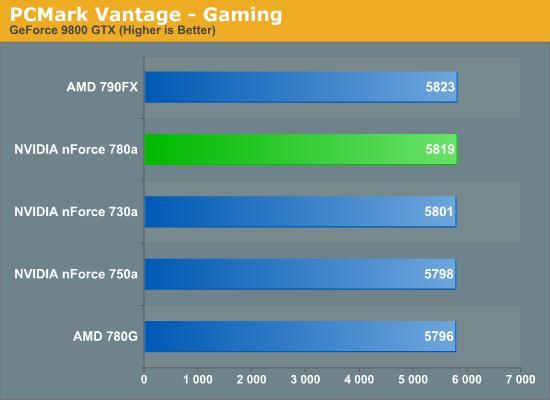 PCMark Vantage - Gaming