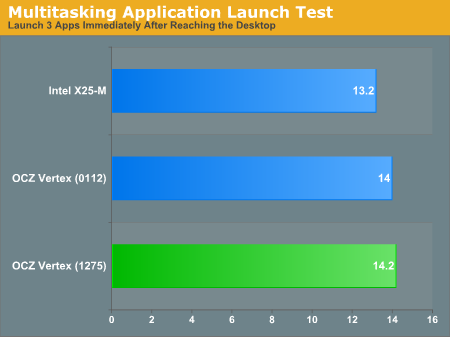 Multitasking Application Launch Test