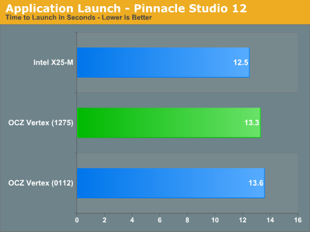 Application Launch - Pinnacle Studio 12