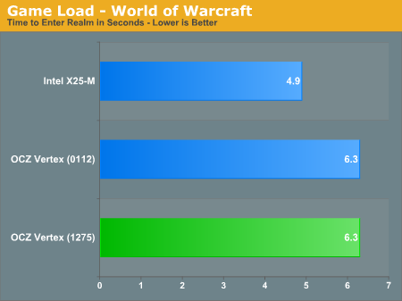 Game Load - World of Warcraft