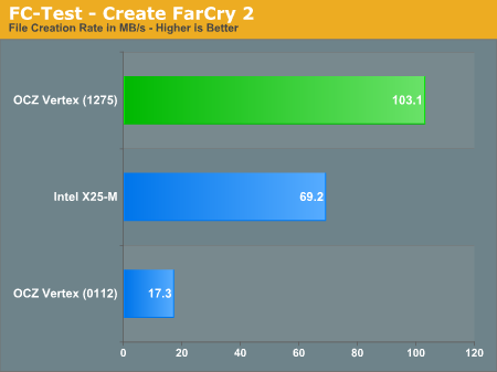 FC-Test - Create FarCry 2