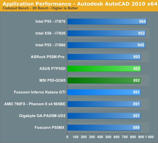 Autodesk AutoCAD 2009 X64 GERMAN