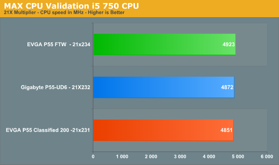 MAX