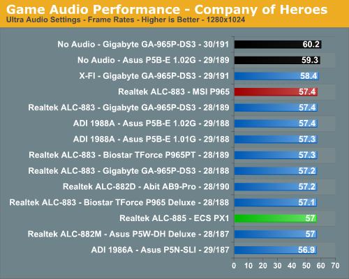 ECS PX1 Realtek HD Audio Windows 7